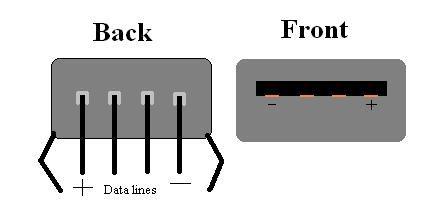 USB portable 1